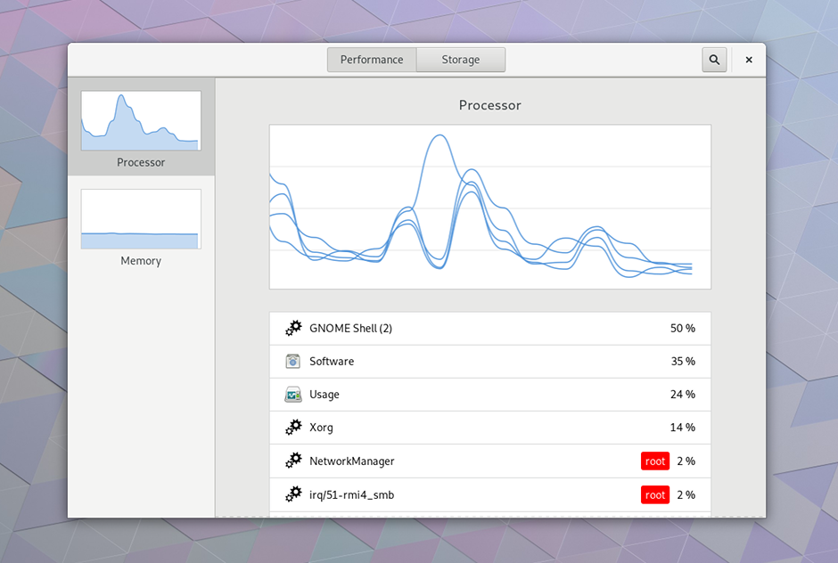 The new Usage application in GNOME 3.28